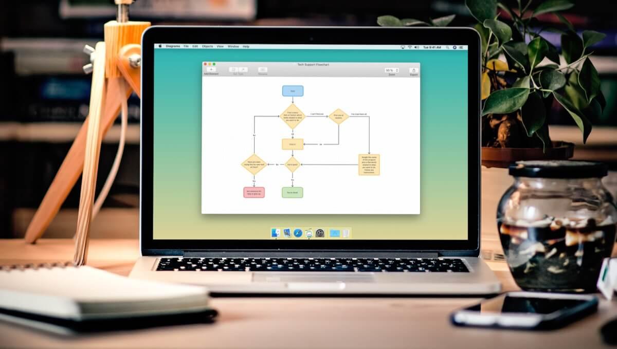 Crear diagramas con Diagrams