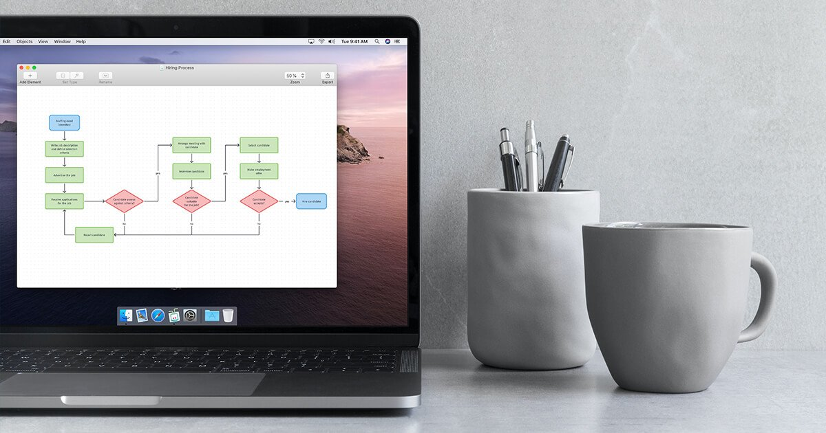 Diagramas Mac